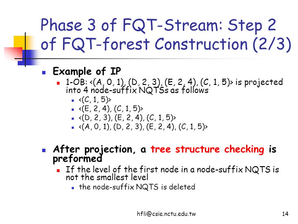 hfli@csie.nctu.edu.tw14 Phase 3 of FQT-Stream: Step 2 of FQT-forest Construction (2/3) Example of IP 1-OB: is projected into 4 node-suffix NQTSs as follows After projection, a tree structure checking is preformed If the level of the first node in a node-suffix NQTS is not the smallest level the node-suffix NQTS is deleted