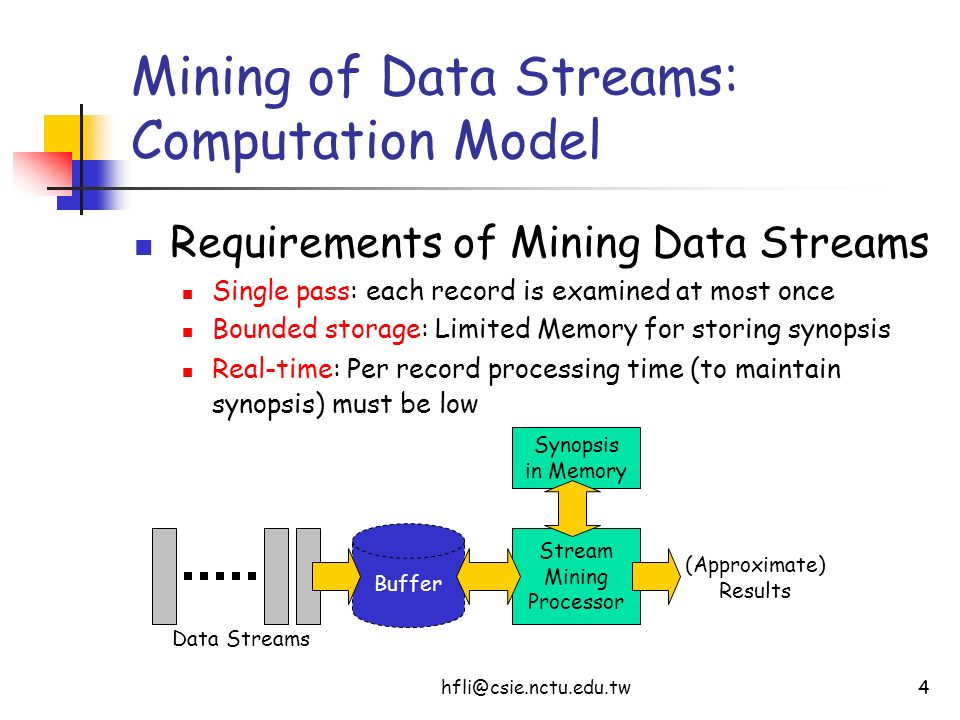 hfli@csie.nctu.edu.tw4 Mining of Data Streams: Computation Model Requirements of Mining Data Streams Single pass: each record is examined at most once Bounded storage: Limited Memory for storing synopsis Real-time: Per record processing time (to maintain synopsis) must be low Stream Mining Processor Synopsis in Memory Buffer (Approximate) Results Data Streams