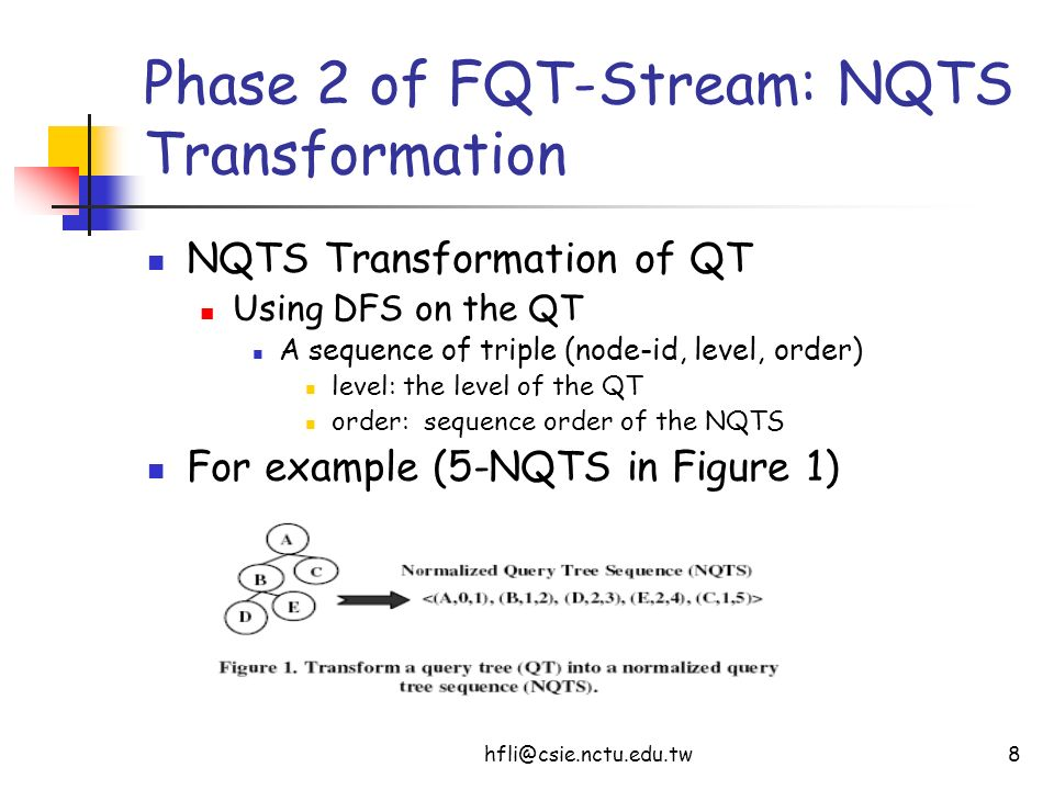 hfli@csie.nctu.edu.tw9 Phase 3 of FQT-Stream: FQT- forest Construction (1/4) For each NQTS, 2 steps are performed to construct the FQT- forest Step 1: enumerate each NQTS into a set of sub-sequences using Order-Break (OB) technique OB is a level-wise method