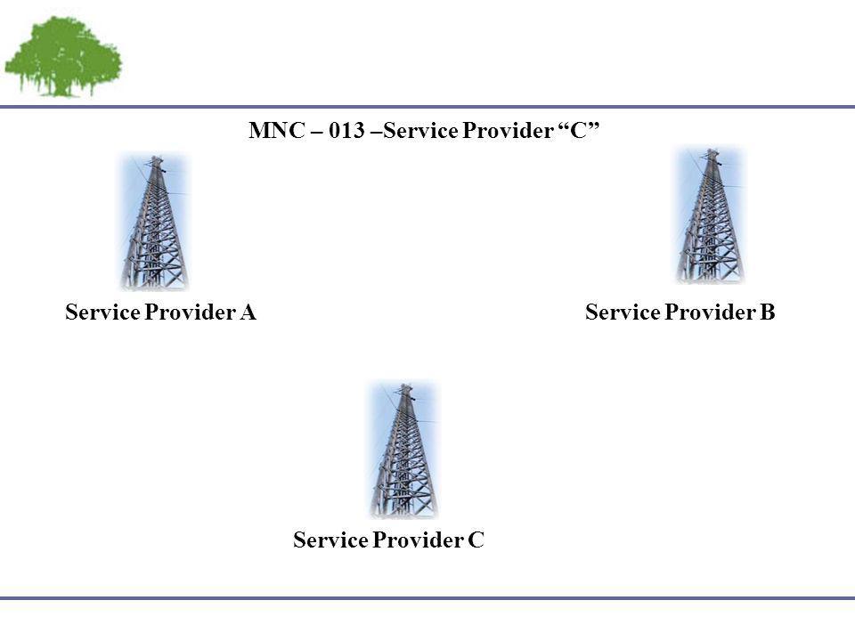 MNC – 013 –Service Provider C Service Provider A Service Provider C Service Provider B