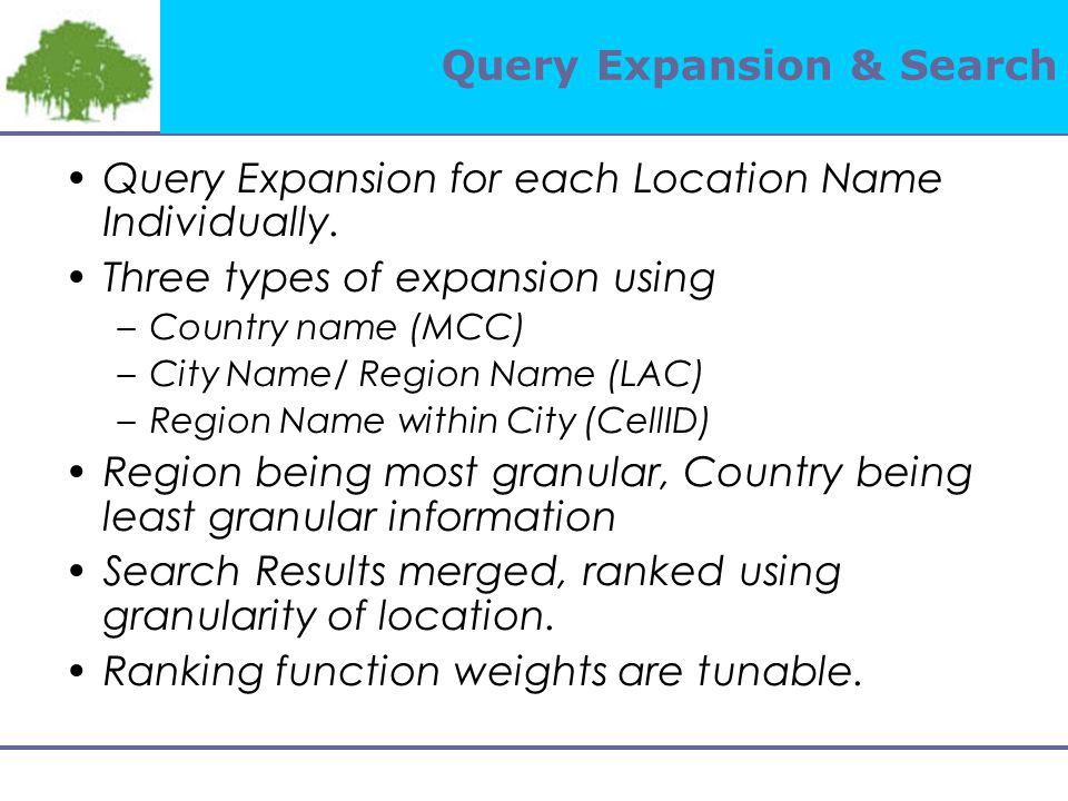 Query Expansion & Search Query Expansion for each Location Name Individually.