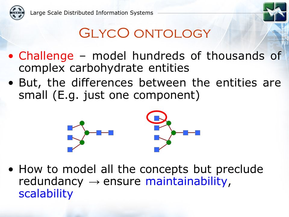 Challenge – model hundreds of thousands of complex carbohydrate entities But, the differences between the entities are small (E.g.