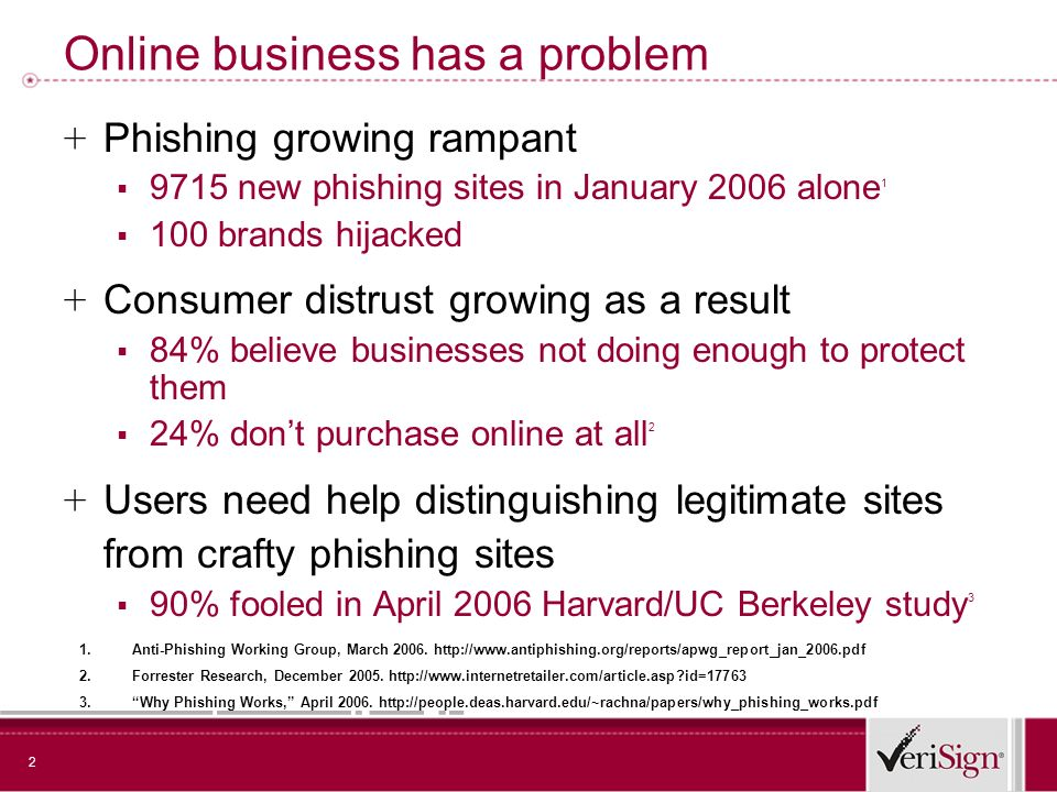 2 Online business has a problem + Phishing growing rampant 9715 new phishing sites in January 2006 alone 1 100 brands hijacked + Consumer distrust growing as a result 84% believe businesses not doing enough to protect them 24% dont purchase online at all 2 + Users need help distinguishing legitimate sites from crafty phishing sites 90% fooled in April 2006 Harvard/UC Berkeley study 3 1.Anti-Phishing Working Group, March 2006.