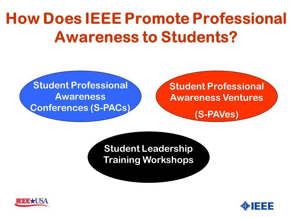 How Does IEEE Promote Professional Awareness to Students.
