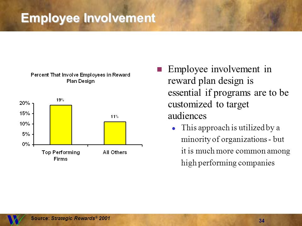 34 Employee Involvement Employee involvement in reward plan design is essential if programs are to be customized to target audiences This approach is utilized by a minority of organizations - but it is much more common among high performing companies Source: Strategic Rewards ® 2001