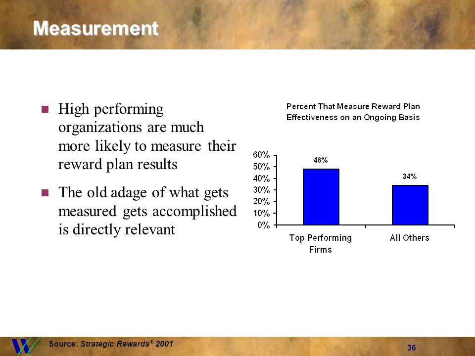 36Measurement High performing organizations are much more likely to measure their reward plan results The old adage of what gets measured gets accompl
