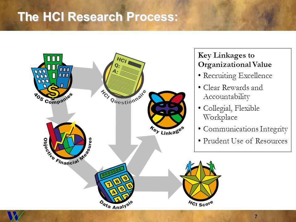 The HCI Research Process: Key Linkages to Organizational Value Recruiting Excellence Clear Rewards and Accountability Collegial, Flexible Workplace Communications Integrity Prudent Use of Resources 7
