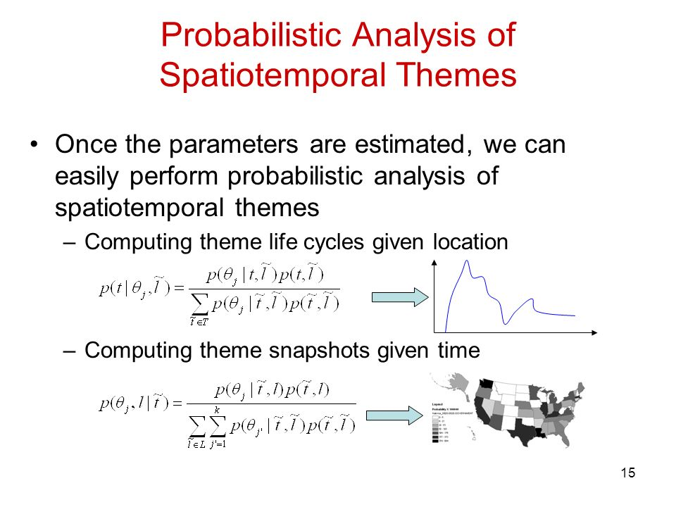 15 Probabilistic Analysis of Spatiotemporal Themes Once the parameters are estimated, we can easily perform probabilistic analysis of spatiotemporal themes –Computing theme life cycles given location –Computing theme snapshots given time