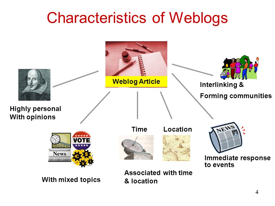 4 Characteristics of Weblogs Weblog Article Highly personal With opinions With mixed topics LocationTime Associated with time & location Interlinking & Forming communities Immediate response to events
