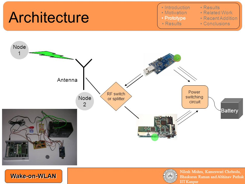 Wake-on-WLAN Nilesh Mishra, Kameswari Chebrolu, Bhaskaran Raman and Abhinav Pathak IIT Kanpur Architecture RF switch or splitter Battery Power switchi