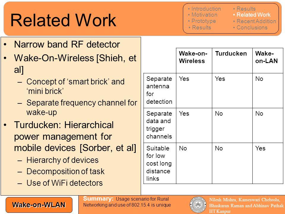Wake-on-WLAN Nilesh Mishra, Kameswari Chebrolu, Bhaskaran Raman and Abhinav Pathak IIT Kanpur Narrow band RF detector Wake-On-Wireless [Shieh, et al]