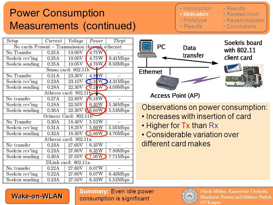 Wake-on-WLAN Nilesh Mishra, Kameswari Chebrolu, Bhaskaran Raman and Abhinav Pathak IIT Kanpur Power Consumption Measurements (continued) Observations