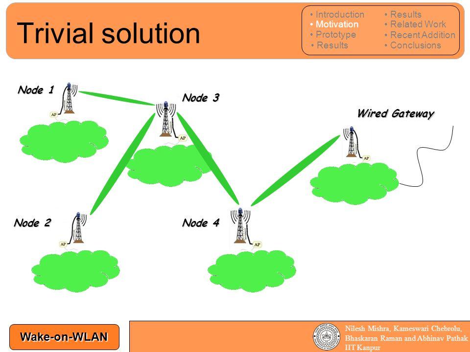 Wake-on-WLAN Nilesh Mishra, Kameswari Chebrolu, Bhaskaran Raman and Abhinav Pathak IIT Kanpur Trivial solution Node 1 Node 2 Node 3 Node 4 Wired Gatew
