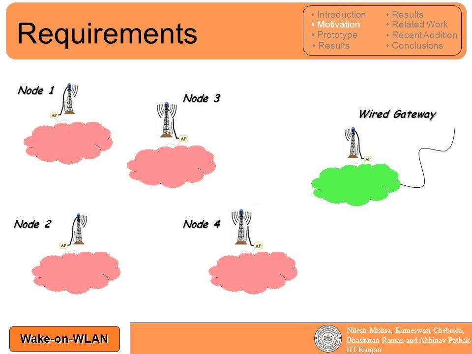 Wake-on-WLAN Nilesh Mishra, Kameswari Chebrolu, Bhaskaran Raman and Abhinav Pathak IIT Kanpur Requirements Node 1 Node 2 Node 3 Node 4 Wired Gateway I