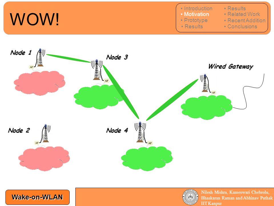 Wake-on-WLAN Nilesh Mishra, Kameswari Chebrolu, Bhaskaran Raman and Abhinav Pathak IIT Kanpur WOW! Node 1 Node 2 Node 3 Node 4 Wired Gateway Introduct
