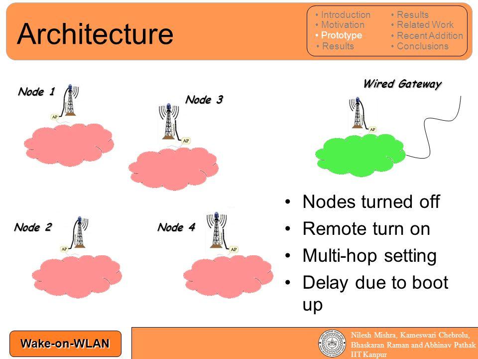 Wake-on-WLAN Nilesh Mishra, Kameswari Chebrolu, Bhaskaran Raman and Abhinav Pathak IIT Kanpur Architecture Node 1 Node 2 Node 3 Node 4 Wired Gateway N