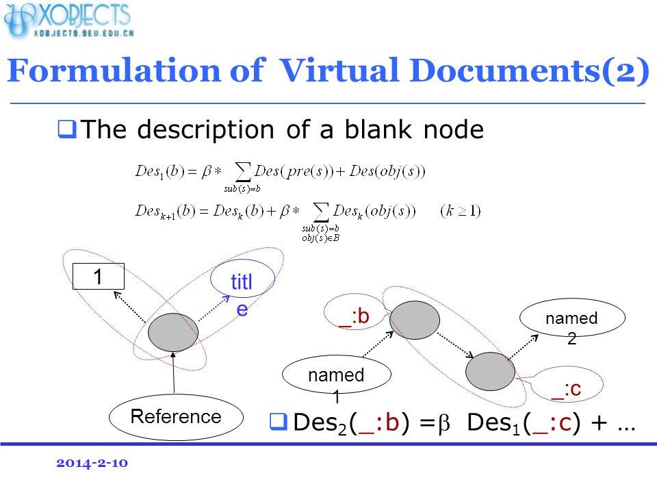 2014-2-10 Formulation of Virtual Documents(2) The description of a blank node Reference titl e 1 named 2 named 1 Des 2 (_:b) = Des 1 (_:c) + … _:b _:c