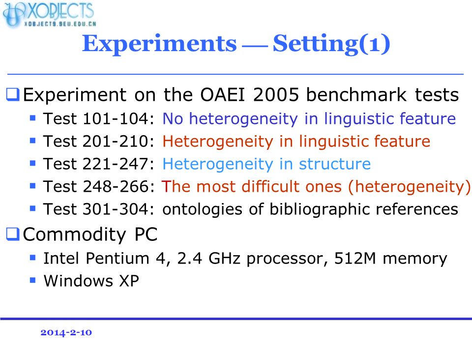 2014-2-10 Experiment on the OAEI 2005 benchmark tests Test 101-104: No heterogeneity in linguistic feature Test 201-210: Heterogeneity in linguistic feature Test 221-247: Heterogeneity in structure Test 248-266: The most difficult ones (heterogeneity) Test 301-304: ontologies of bibliographic references Commodity PC Intel Pentium 4, 2.4 GHz processor, 512M memory Windows XP Experiments Setting(1)