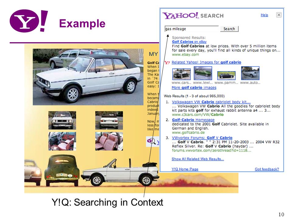 Yahoo! Confidential 10 Example Y!Q: Searching in Context