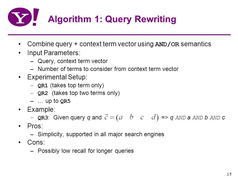 Yahoo! Confidential 15 Algorithm 1: Query Rewriting Combine query + context term vector using AND/OR semantics Input Parameters: –Query, context term