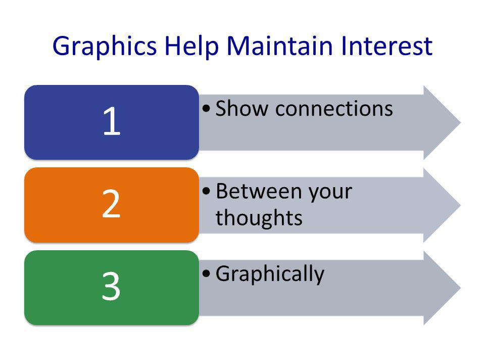 Graphics Help Maintain Interest Show connections 1 Between your thoughts 2 Graphically 3