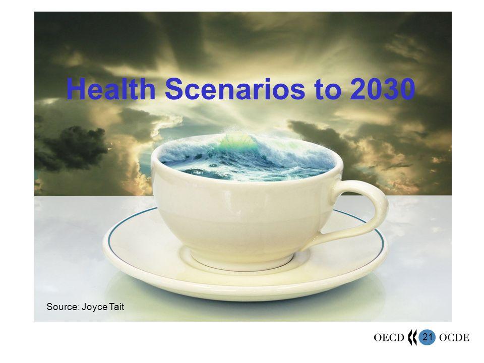 21 Health Scenarios to 2030 Source: Joyce Tait