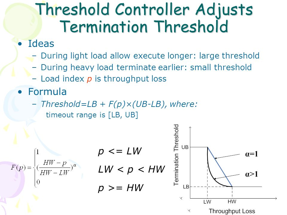 Threshold Controller Adjusts Termination Threshold Ideas –During light load allow execute longer: large threshold –During heavy load terminate earlier: small threshold –Load index p is throughput loss Formula –Threshold=LB + F(p)×(UB-LB), where: timeout range is [LB, UB] p <= LW LW < p < HW p >= HW