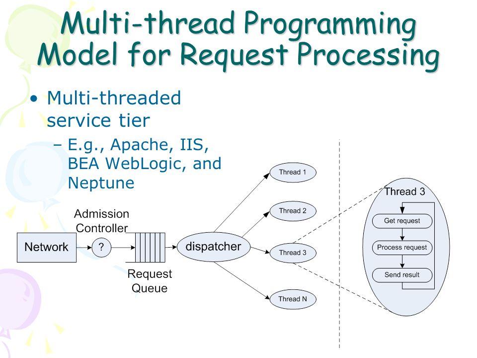 Multi-thread Programming Model for Request Processing Multi-threaded service tier –E.g., Apache, IIS, BEA WebLogic, and Neptune