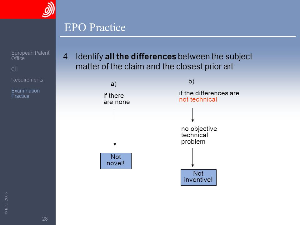 The European Patent Office © EPO 2006 28 4.Identify all the differences between the subject matter of the claim and the closest prior art if the diffe