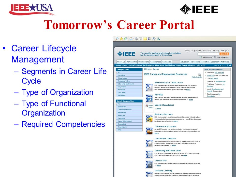 Tomorrows Career Portal Career Lifecycle Management –Segments in Career Life Cycle –Type of Organization –Type of Functional Organization –Required Competencies