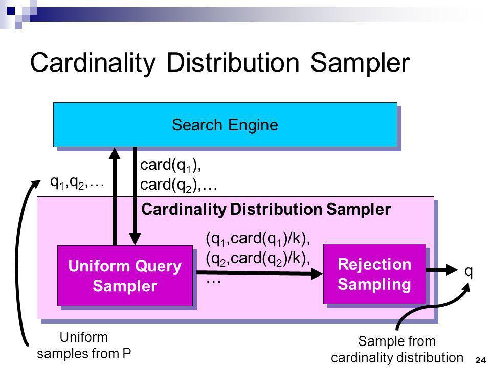 24 Cardinality Distribution Sampler Search Engine q Cardinality Distribution Sampler Uniform Query Sampler Rejection Sampling q 1,q 2,… card(q 1 ), card(q 2 ),… (q 1,card(q 1 )/k), (q 2,card(q 2 )/k), … Sample from cardinality distribution Uniform samples from P