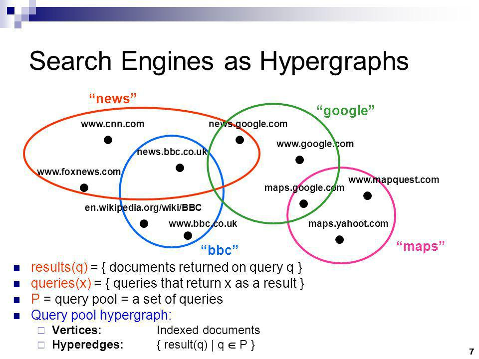 7 Search Engines as Hypergraphs results(q) = { documents returned on query q } queries(x) = { queries that return x as a result } P = query pool = a set of queries Query pool hypergraph: Vertices:Indexed documents Hyperedges:{ result(q) | q P } www.cnn.com www.foxnews.com news.google.com news.bbc.co.uk www.google.com maps.google.com www.bbc.co.uk www.mapquest.com maps.yahoot.com news bbc google maps en.wikipedia.org/wiki/BBC