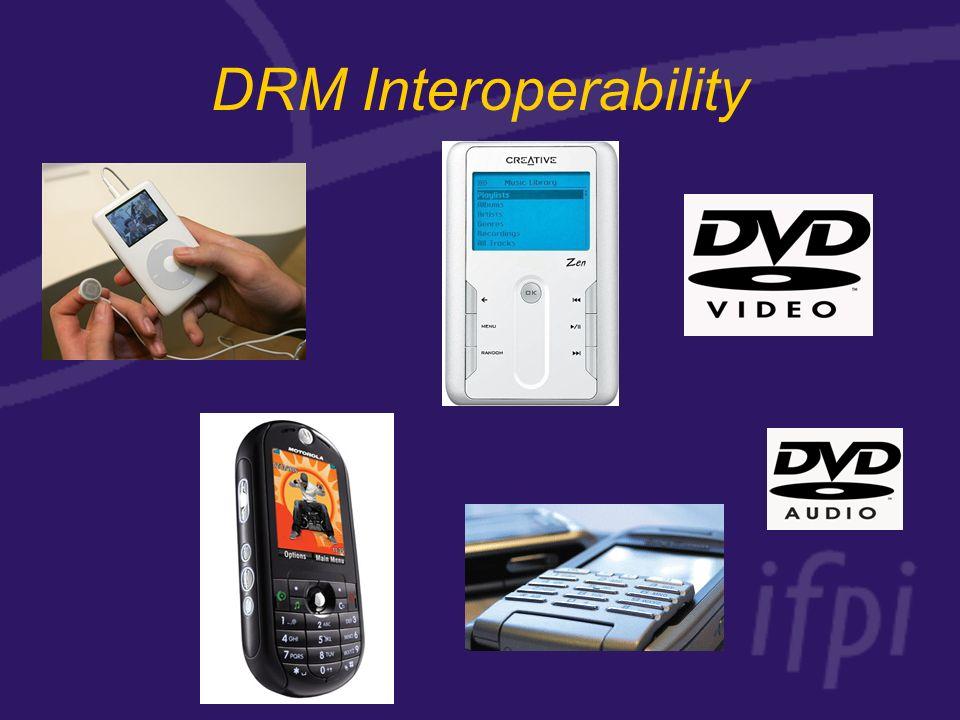 DRM Interoperability