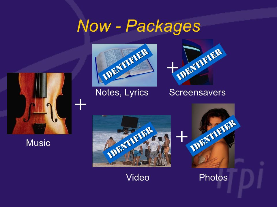Now - Packages + Notes, Lyrics + Screensavers Video + Photos Music IdentifierIdentifier Identifier Identifier