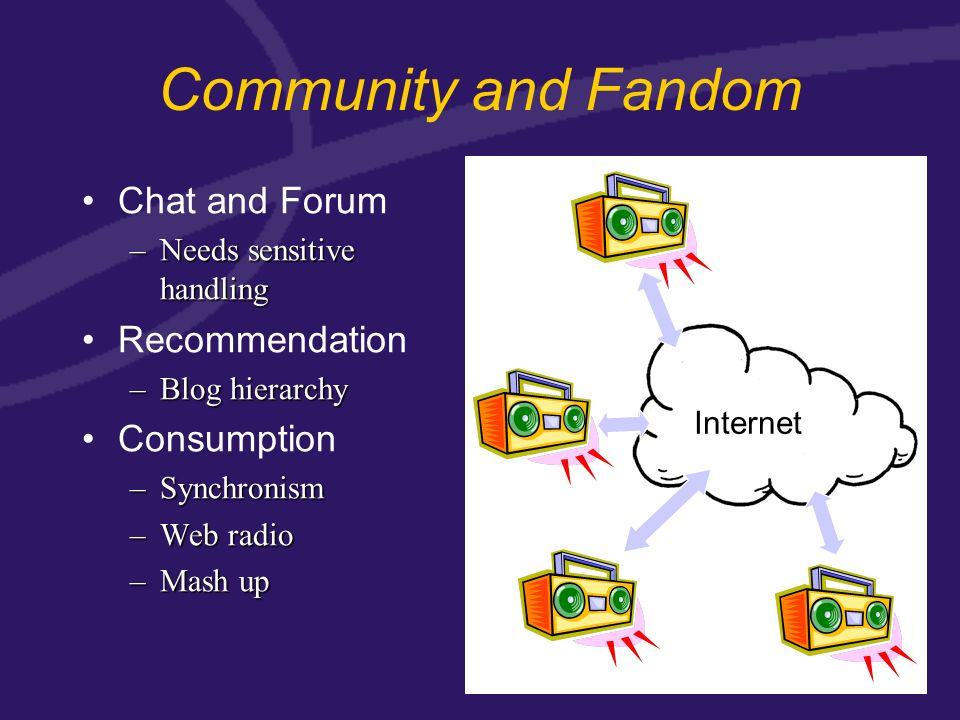 Community and Fandom Chat and Forum –Needs sensitive handling Recommendation –Blog hierarchy Consumption –Synchronism –Web radio –Mash up Internet