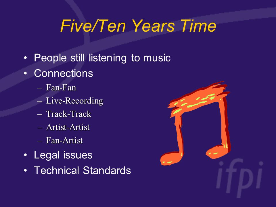 Five/Ten Years Time People still listening to music Connections –Fan-Fan –Live-Recording –Track-Track –Artist-Artist –Fan-Artist Legal issues Technical Standards