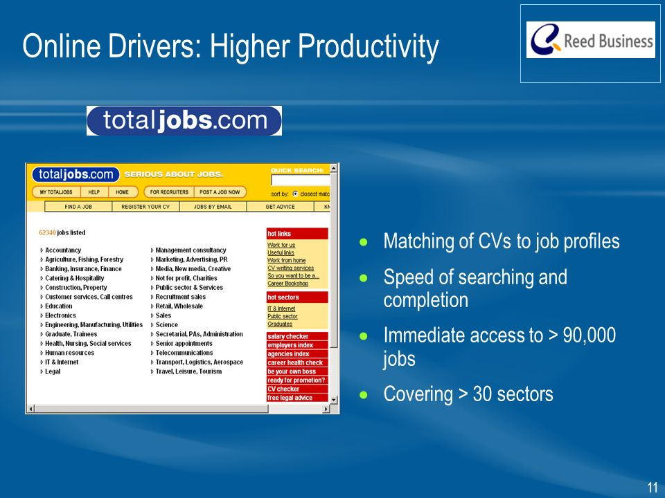 11 Matching of CVs to job profiles Speed of searching and completion Immediate access to > 90,000 jobs Covering > 30 sectors Online Drivers: Higher Productivity
