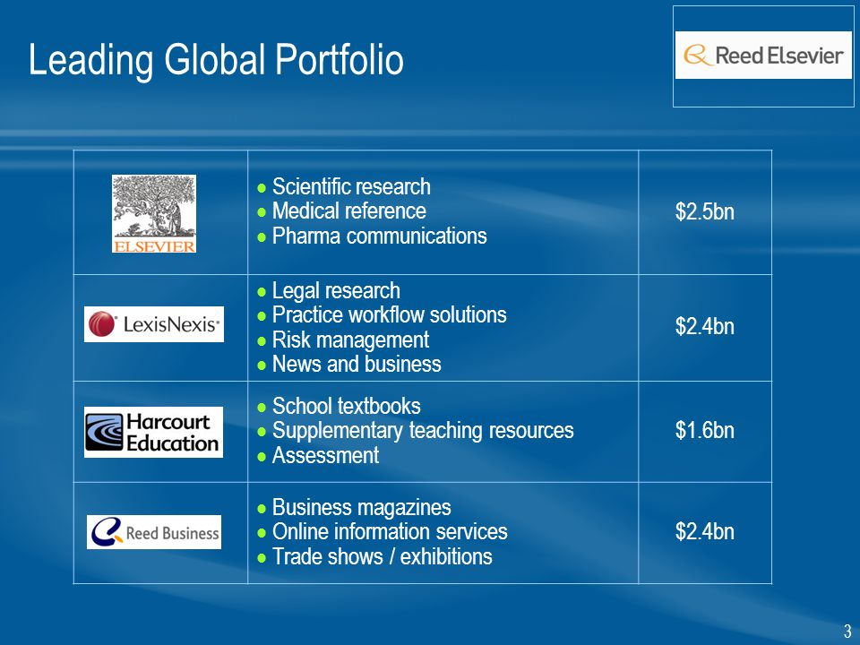 3 Leading Global Portfolio Scientific research Medical reference Pharma communications $2.5bn Legal research Practice workflow solutions Risk management News and business $2.4bn School textbooks Supplementary teaching resources Assessment $1.6bn Business magazines Online information services Trade shows / exhibitions $2.4bn