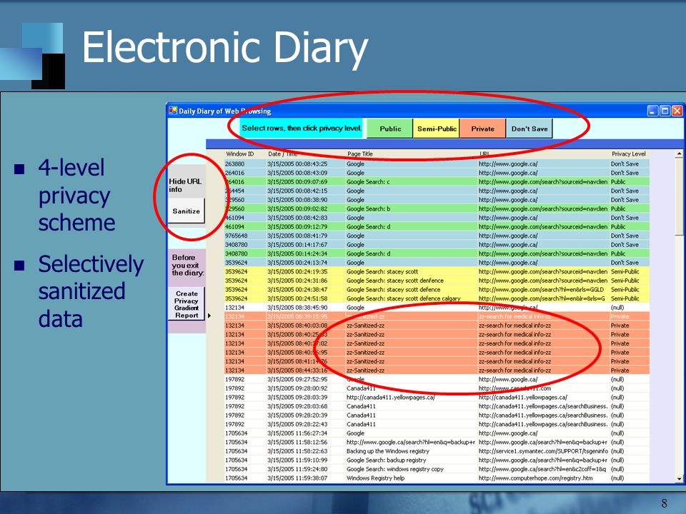 8 Electronic Diary 4-level privacy scheme Selectively sanitized data
