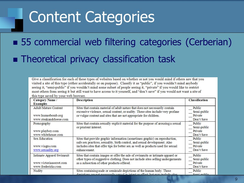 20 Evaluate Standardized Approach Examine consistency between participants in their theoretical content category classification task Examine consistency between participants in their privacy classification of visited pages within a category