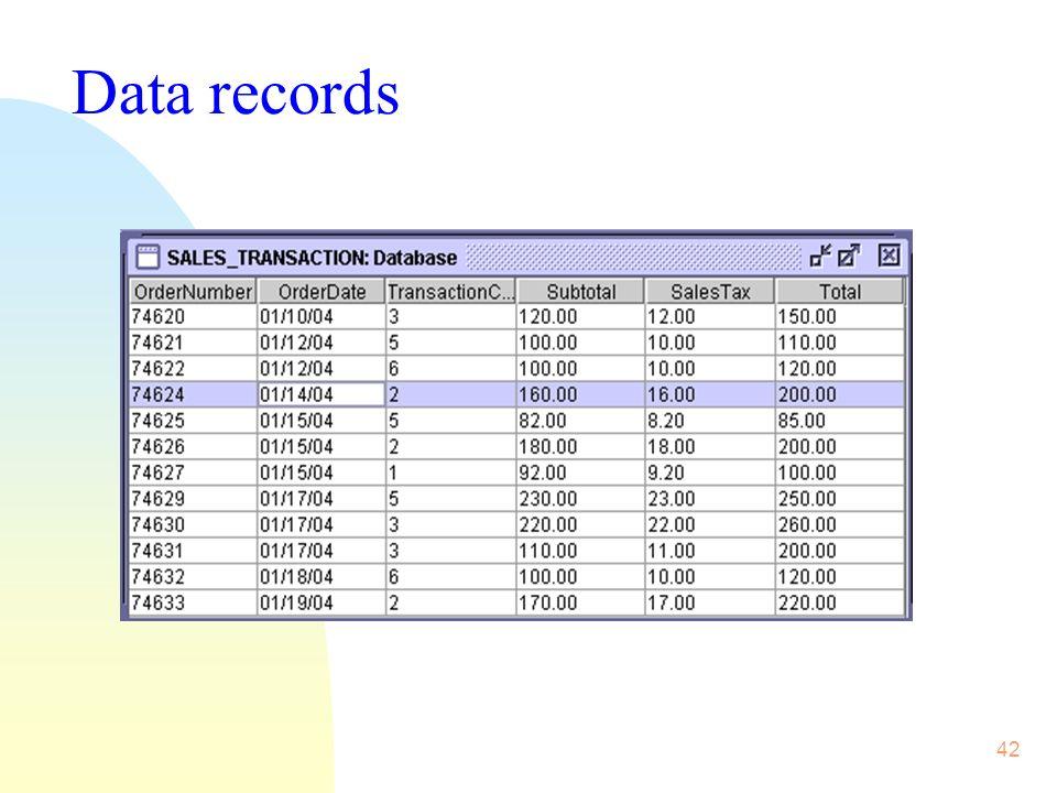 42 Data records