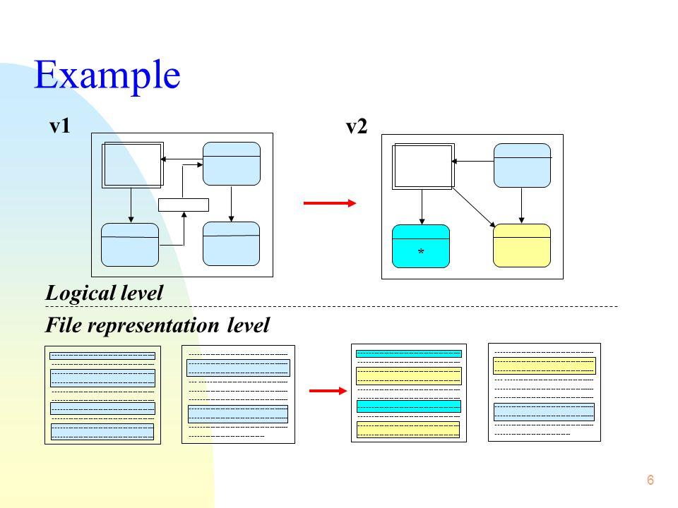 6 Example * v1 v2 File representation level Logical level ----------------------------------------- ----------------------------------------- ----------------------------------------- ----------------------------------------- ----------------------------------------- ---------------------------------------- ---------------------------------------- ---------------------------------------- --- ------------------------------------ ---------------------------------------- ---------------------------------------- ---------------------------------------- ---------------------------------------- ---------------------------------------- ------------------------------