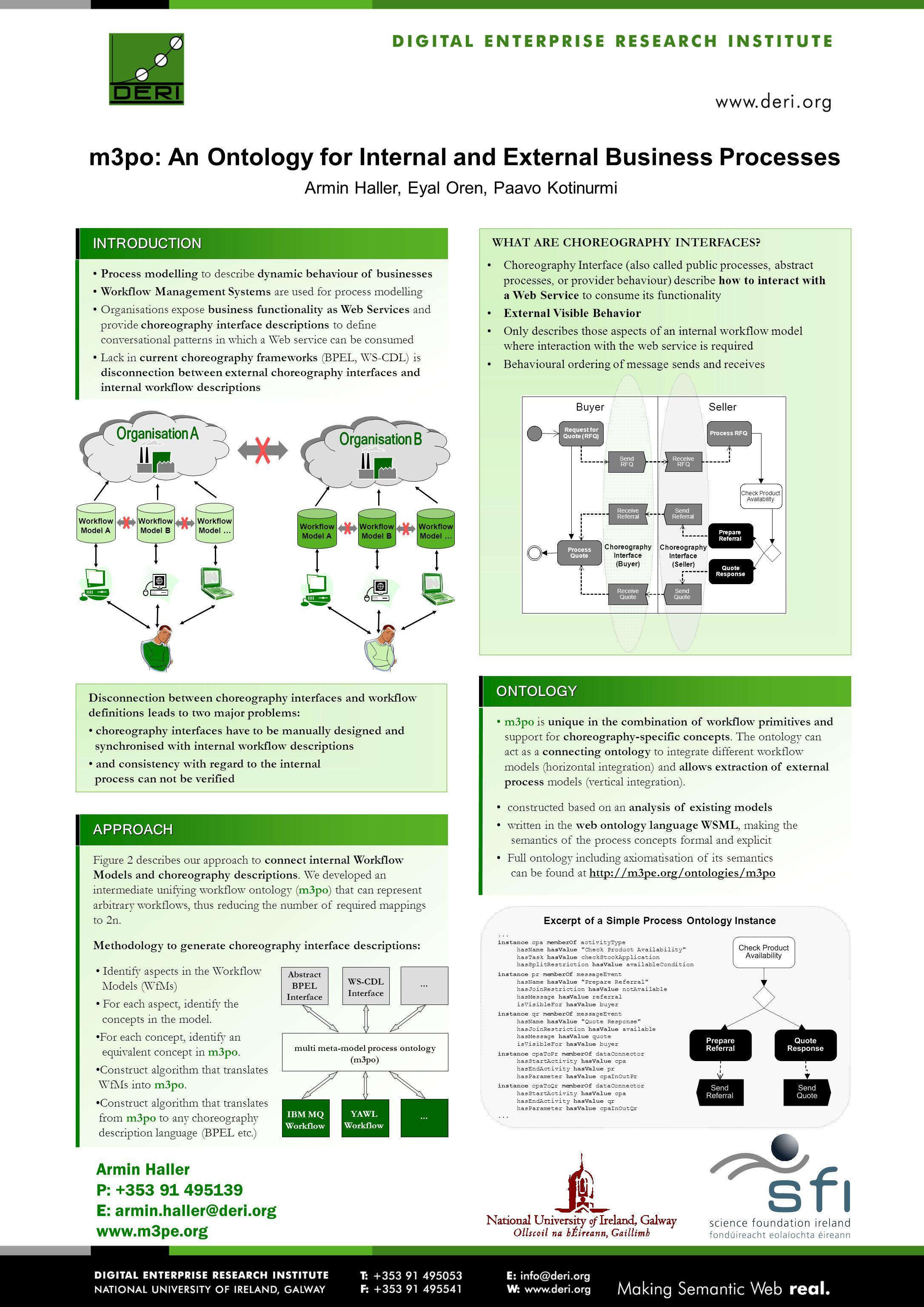 m3po: An Ontology for Internal and External Business Processes Armin Haller P: +353 91 495139 E: armin.haller@deri.org www.m3pe.org Process modelling