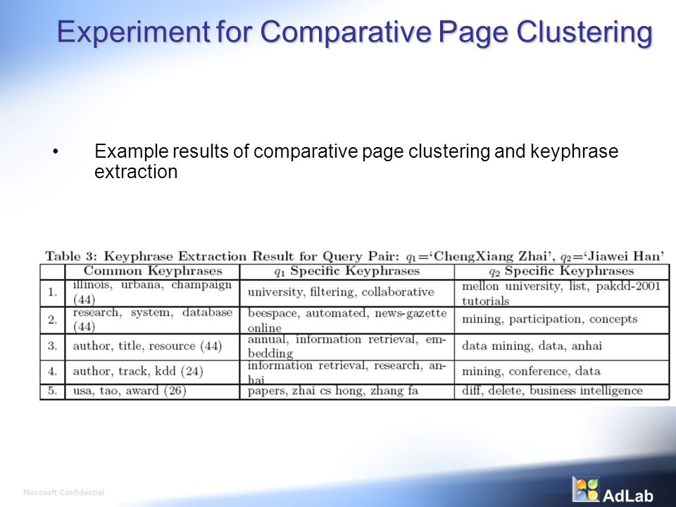 Experiment for Comparative Page Clustering Example results of comparative page clustering and keyphrase extraction