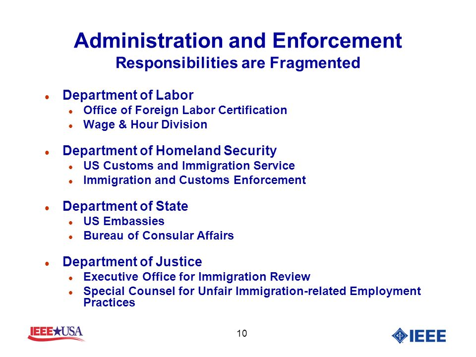 10 Administration and Enforcement Responsibilities are Fragmented l Department of Labor l Office of Foreign Labor Certification l Wage & Hour Division l Department of Homeland Security l US Customs and Immigration Service l Immigration and Customs Enforcement l Department of State l US Embassies l Bureau of Consular Affairs l Department of Justice l Executive Office for Immigration Review l Special Counsel for Unfair Immigration-related Employment Practices