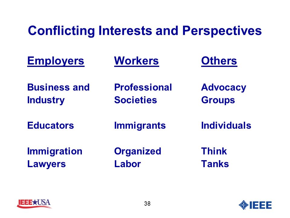 38 Conflicting Interests and Perspectives EmployersWorkers Others Business andProfessionalAdvocacy IndustrySocietiesGroups EducatorsImmigrants Individuals Immigration Organized Think LawyersLaborTanks