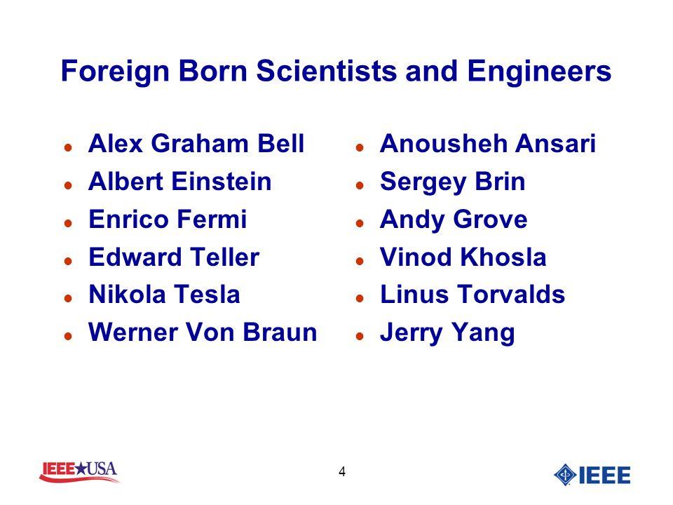 4 Foreign Born Scientists and Engineers l Alex Graham Bell l Albert Einstein l Enrico Fermi l Edward Teller l Nikola Tesla l Werner Von Braun l Anoush