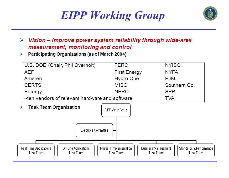 EIPP Working Group Vision – improve power system reliability through wide-area measurement, monitoring and control Participating Organizations (as of March 2004) Task Team Organization U.S.