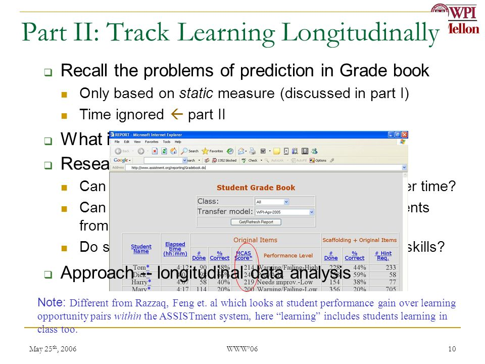 May 25 th, 2006 WWW06 10 Part II: Track Learning Longitudinally What if we take time into consideration.