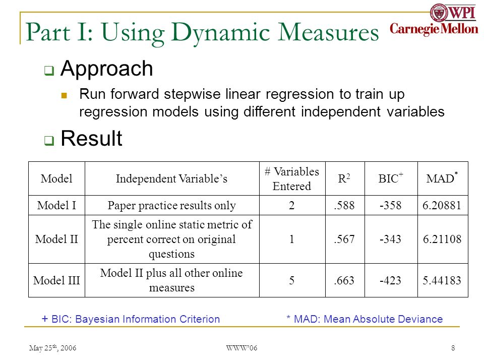May 25 th, 2006 WWW06 8 Part I: Using Dynamic Measures Approach Run forward stepwise linear regression to train up regression models using different independent variables Result 5.44183-423.6635 Model II plus all other online measures Model III 6.21108-343.5671 The single online static metric of percent correct on original questions Model II 6.20881-358.5882Paper practice results onlyModel I MAD * BIC + R2R2 # Variables Entered Independent VariablesModel + BIC: Bayesian Information Criterion * MAD: Mean Absolute Deviance